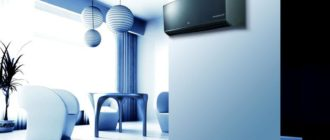 Сплит системы для квартиры и дома